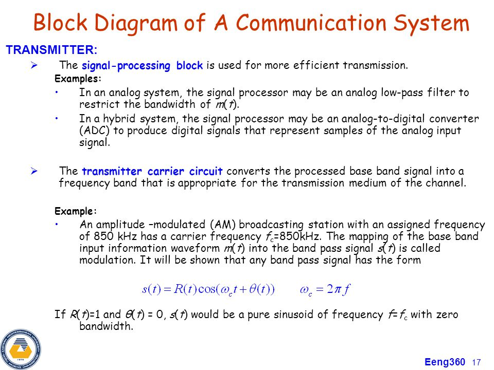 Eeng360 17 Block Diagram of A Communication System TRANSMITTER:  The signal-processing block is used for more efficient transmission. Examples: In an
