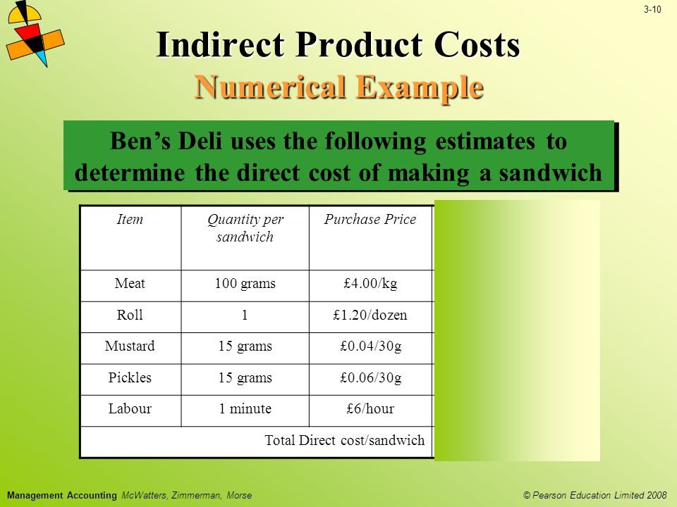3-10 © Pearson Education Limited 2008 Management Accounting McWatters, Zimmerman, Morse Indirect Product Costs Numerical Example Ben's Deli uses the following estimates to determine the direct cost of making a sandwich ItemQuantity per sandwich Purchase PriceCost (Quantity per Sandwich x Purchase price) Meat100 grams£4.00/kg£0.40 Roll1£1.20/dozen0.10 Mustard15 grams£0.04/30g0.02 Pickles15 grams£0.06/30g0.03 Labour1 minute£6/hour0.10 Total Direct cost/sandwich£0.65
