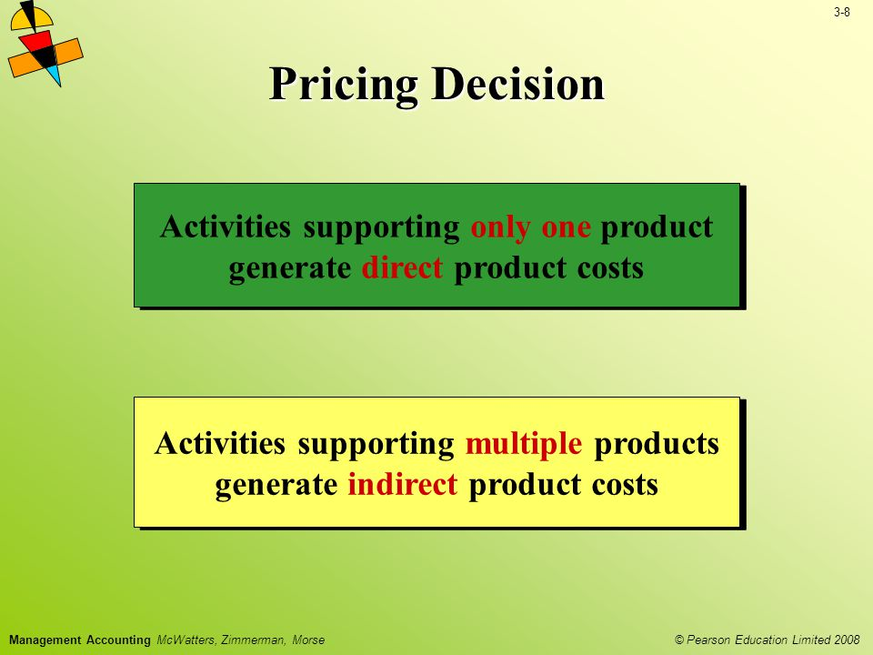 3-8 © Pearson Education Limited 2008 Management Accounting McWatters, Zimmerman, Morse Pricing Decision Activities supporting only one product generate direct product costs Activities supporting multiple products generate indirect product costs
