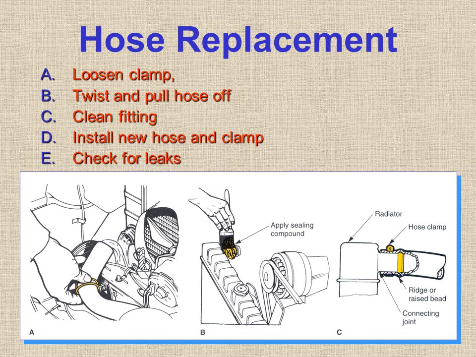 Hose Replacement A.Loosen clamp, B.Twist and pull hose off C.Clean fitting D.Install new hose and clamp E.Check for leaks