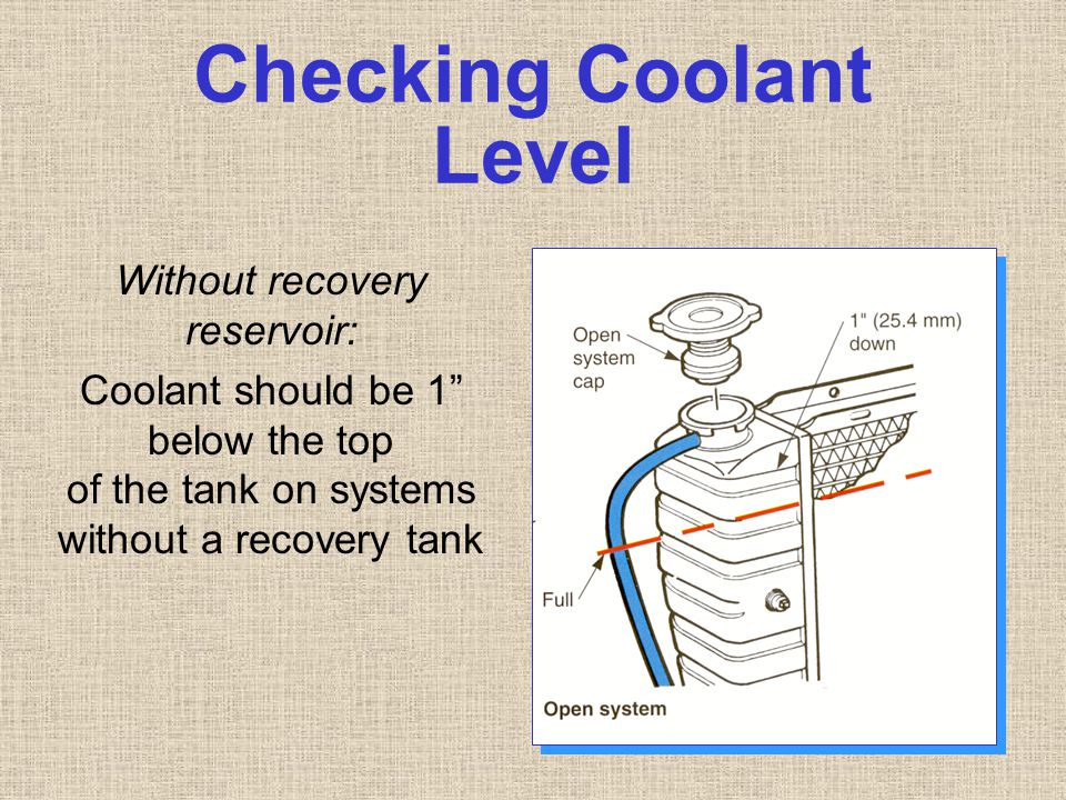 """Checking Coolant Level Without recovery reservoir: Coolant should be 1"""" below the top of the tank on systems without a recovery tank"""