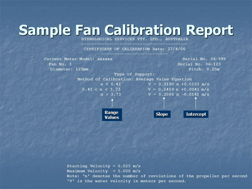 Sample Fan Calibration Report HYDROLOGICAL SERVICES PTY.