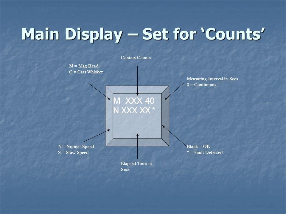 Main Display – Set for 'Velocity' X.