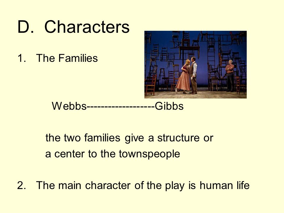 D. Characters 1.The Families Webbs-------------------Gibbs the two families give a structure or a center to the townspeople 2.The main character of th