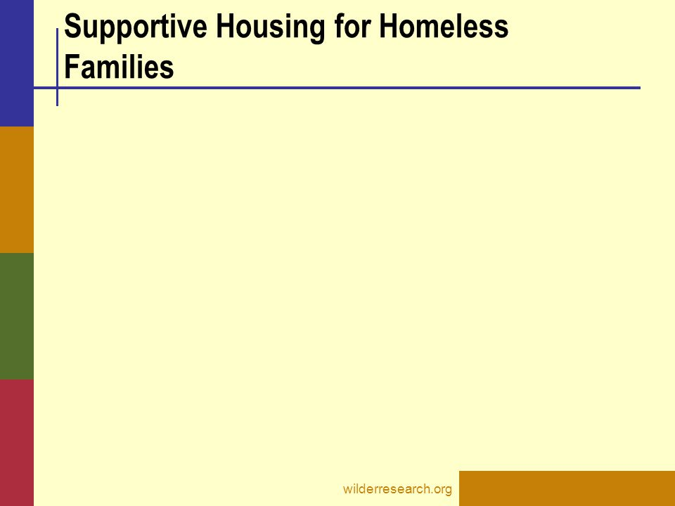 Market Rate Re-Housing for Homeless Families wilderresearch.org