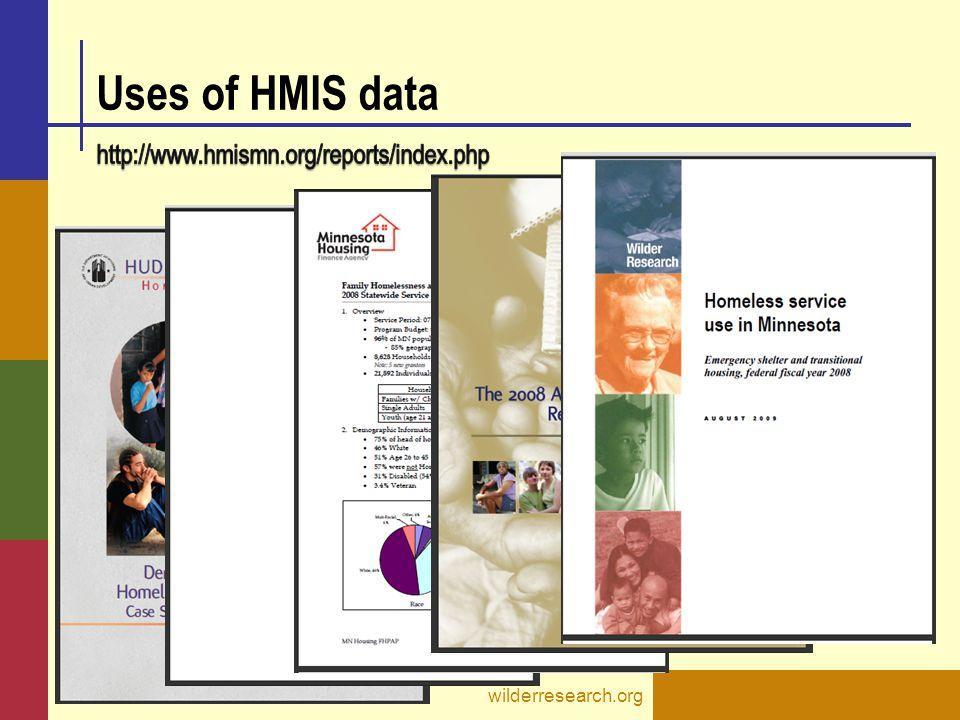 Uses of HMIS data wilderresearch.org