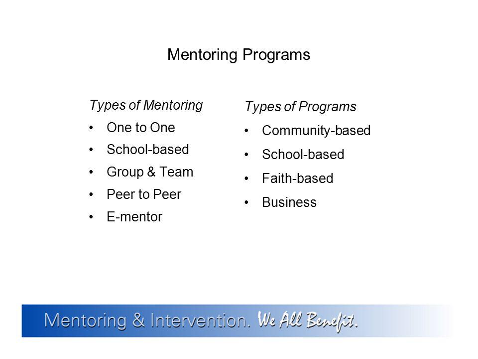 Mentoring Programs Types of Mentoring One to One School-based Group & Team Peer to Peer E-mentor Types of Programs Community-based School-based Faith-