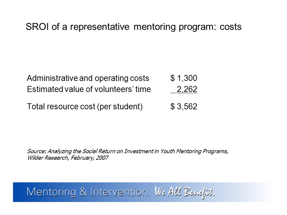 Administrative and operating costs$ 1,300 Estimated value of volunteers' time 2,262 Total resource cost (per student)$ 3,562 Source: Analyzing the Soc