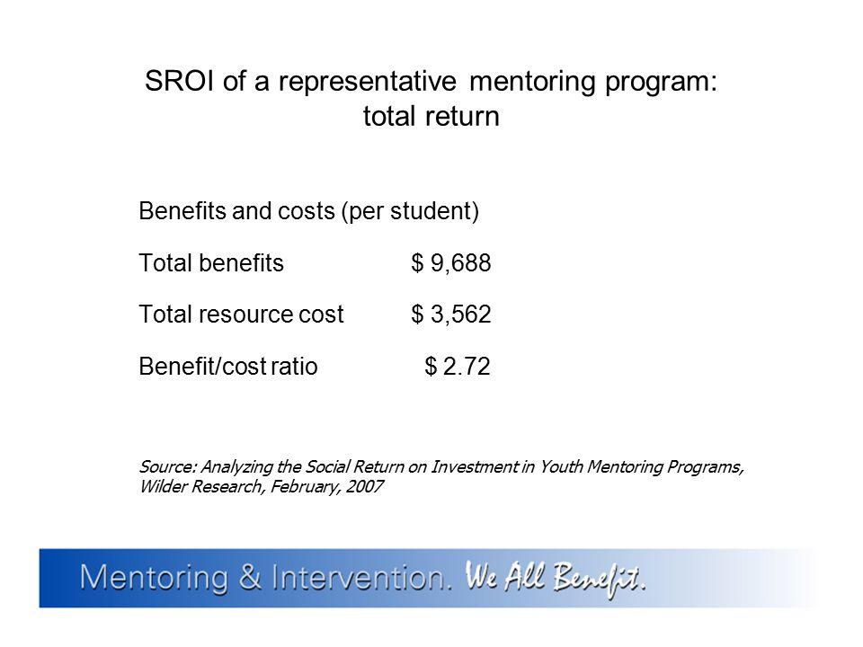 SROI of a representative mentoring program: total return Benefits and costs (per student) Total benefits $ 9,688 Total resource cost $ 3,562 Benefit/c