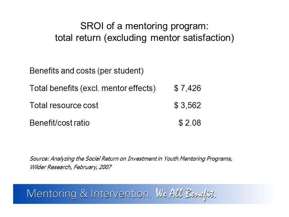 SROI of a mentoring program: total return (excluding mentor satisfaction) Benefits and costs (per student) Total benefits (excl. mentor effects)$ 7,42