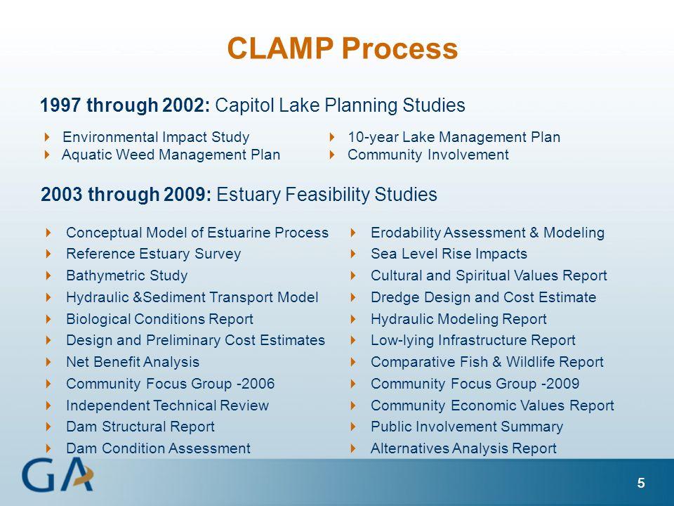 55 CLAMP Process 2003 through 2009: Estuary Feasibility Studies  Conceptual Model of Estuarine Process  Reference Estuary Survey  Bathymetric Study