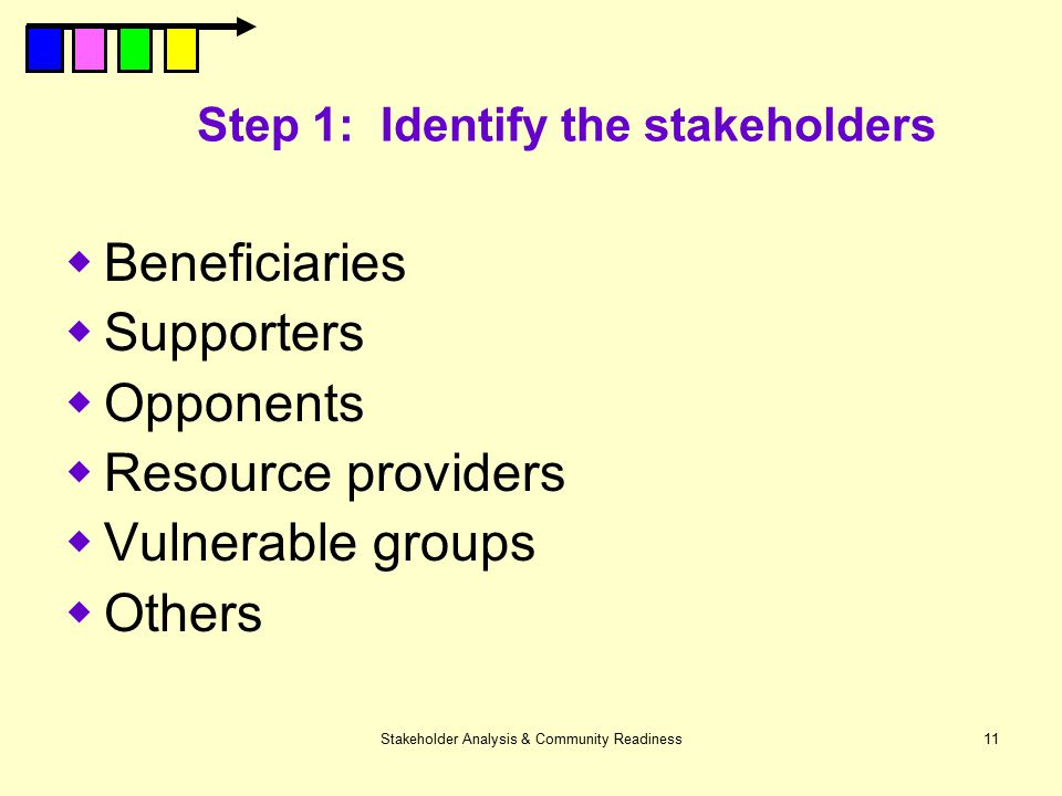Stakeholder Analysis & Community Readiness11 Step 1: Identify the stakeholders  Beneficiaries  Supporters  Opponents  Resource providers  Vulnera