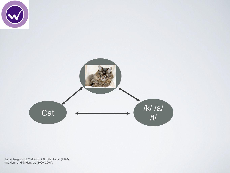Cat /k/ /a/ /t/ Seidenberg and McClelland (1989), Plaut et al.