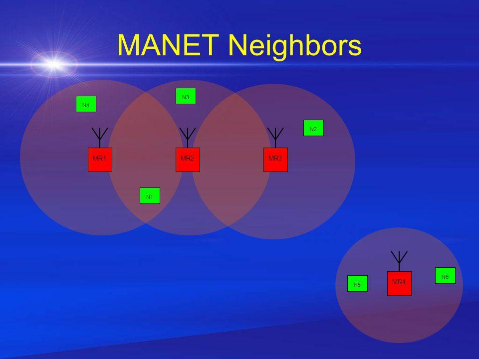 MR4 N1 N2 N4 N3 MR1MR3MR2 N5 N6 MANET Neighbors