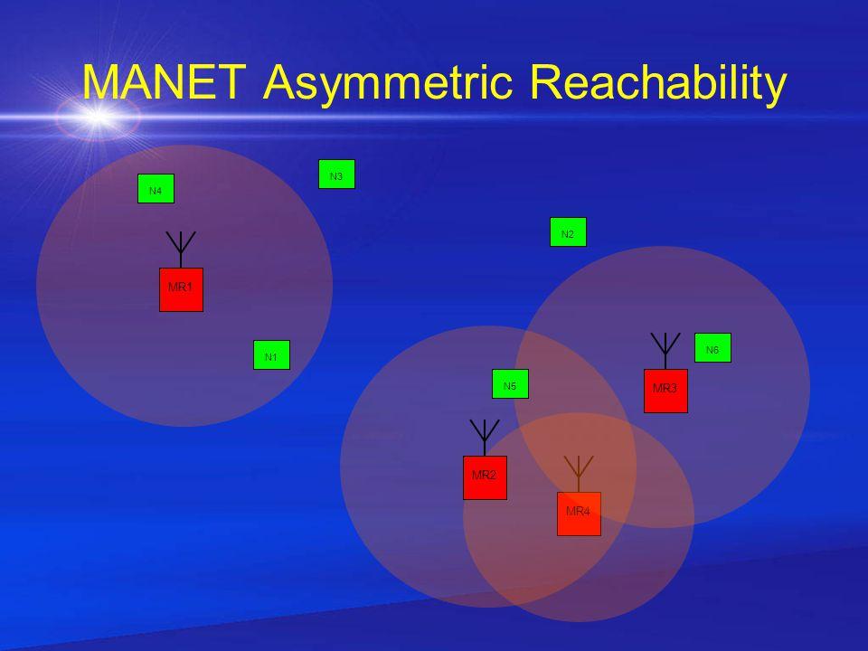 MANET Asymmetric Reachability MR4 N1 N2 N4 N3 MR1MR3MR2 N5 N6