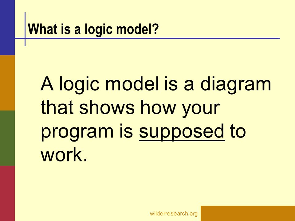 What is a logic model. A logic model is a diagram that shows how your program is supposed to work.