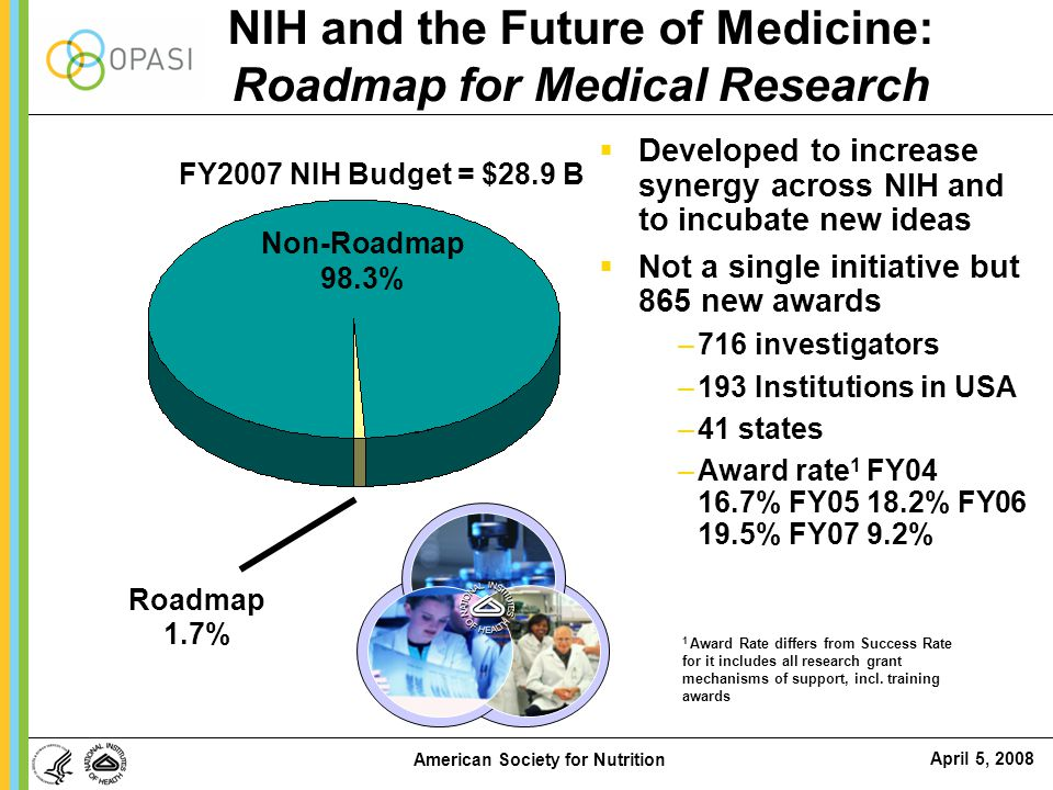 April 5, 2008 American Society for Nutrition Transforming Medicine: the NIH Roadmap  The NIH Roadmap is designed to foster the development of transformative solutions to grand challenges in health research Addressing fundamental knowledge gaps Providing infrastructure that supports basic, clinical and translational research across the spectrum of NIH interests Supporting investigators in new ways that encourage innovation, interdisciplinarity, and partnership