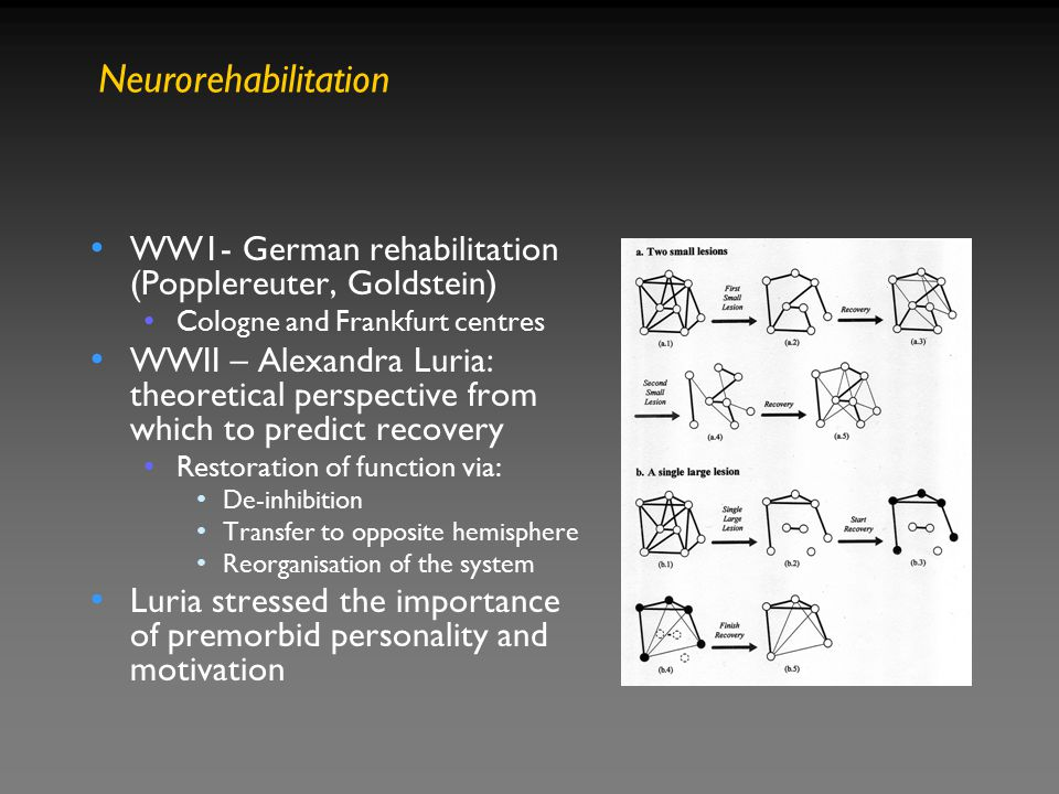 WW1- German rehabilitation (Popplereuter, Goldstein) Cologne and Frankfurt centres WWII – Alexandra Luria: theoretical perspective from which to predi