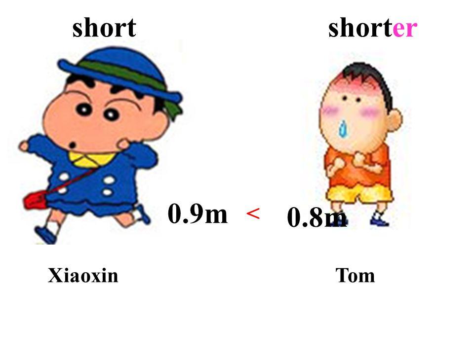 tall 1.88m 2.26m < Liu XiangYaoMing er