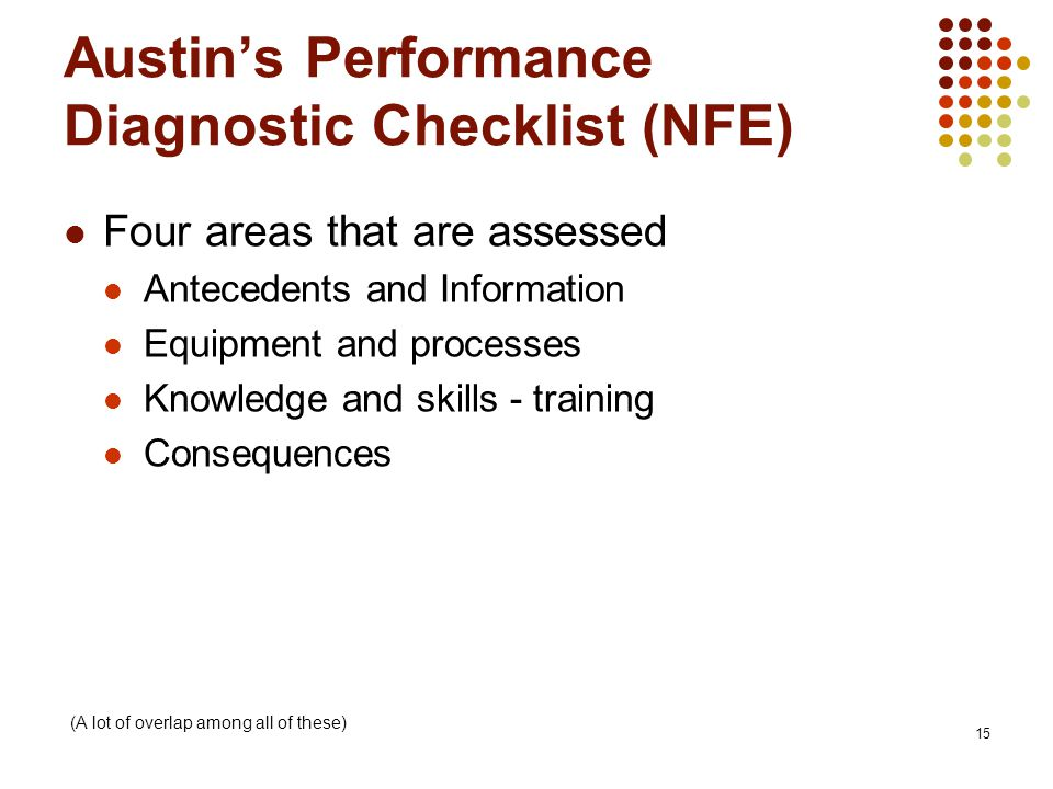 15 Austin's Performance Diagnostic Checklist (NFE) Four areas that are assessed Antecedents and Information Equipment and processes Knowledge and skills - training Consequences (A lot of overlap among all of these)
