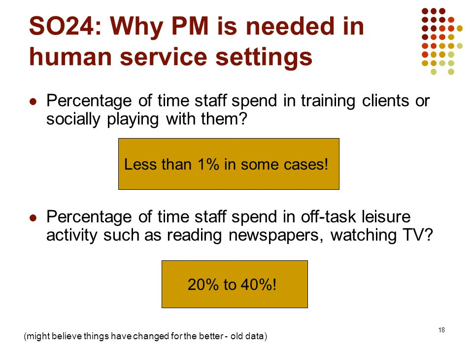 18 SO24: Why PM is needed in human service settings Percentage of time staff spend in training clients or socially playing with them.