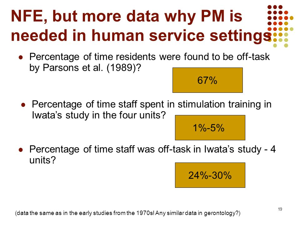 19 NFE, but more data why PM is needed in human service settings Percentage of time residents were found to be off-task by Parsons et al.