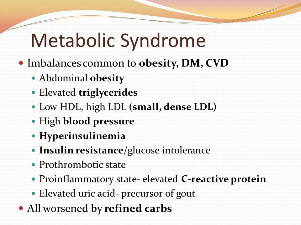 Metabolic Syndrome Imbalances common to obesity, DM, CVD Abdominal obesity Elevated triglycerides Low HDL, high LDL (small, dense LDL) High blood pressure Hyperinsulinemia Insulin resistance/glucose intolerance Prothrombotic state Proinflammatory state- elevated C-reactive protein Elevated uric acid- precursor of gout All worsened by refined carbs