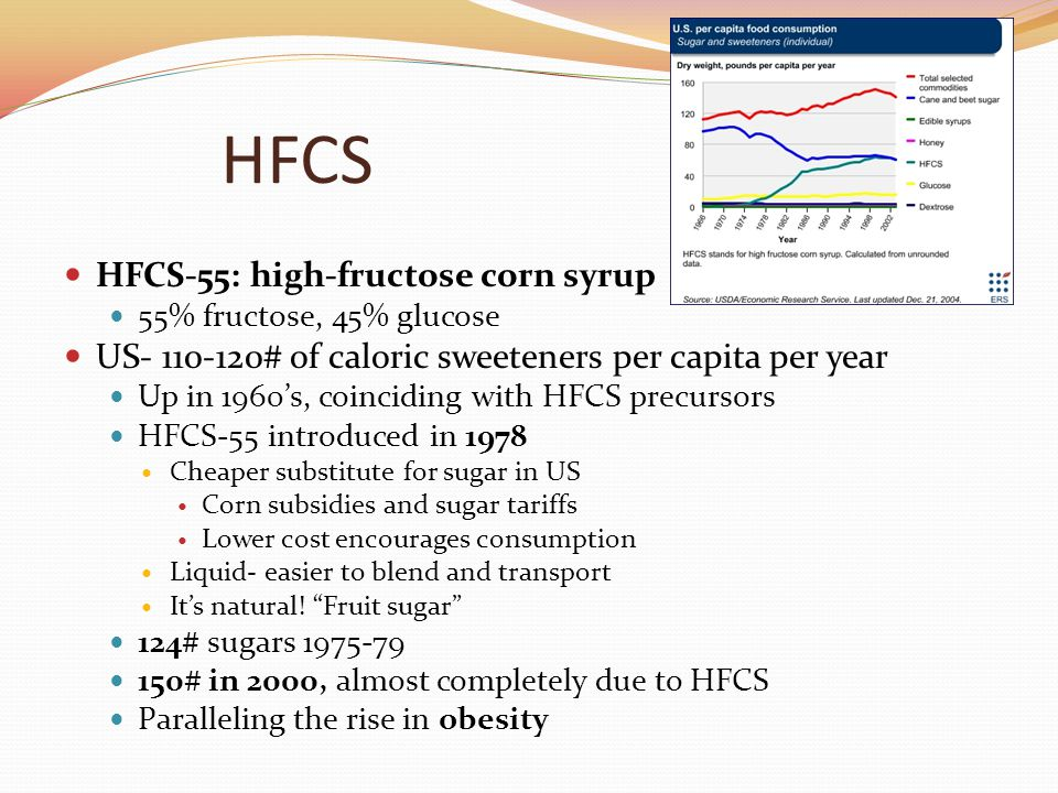 HFCS HFCS-55: high-fructose corn syrup 55% fructose, 45% glucose US- 110-120# of caloric sweeteners per capita per year Up in 1960's, coinciding with HFCS precursors HFCS-55 introduced in 1978 Cheaper substitute for sugar in US Corn subsidies and sugar tariffs Lower cost encourages consumption Liquid- easier to blend and transport It's natural.