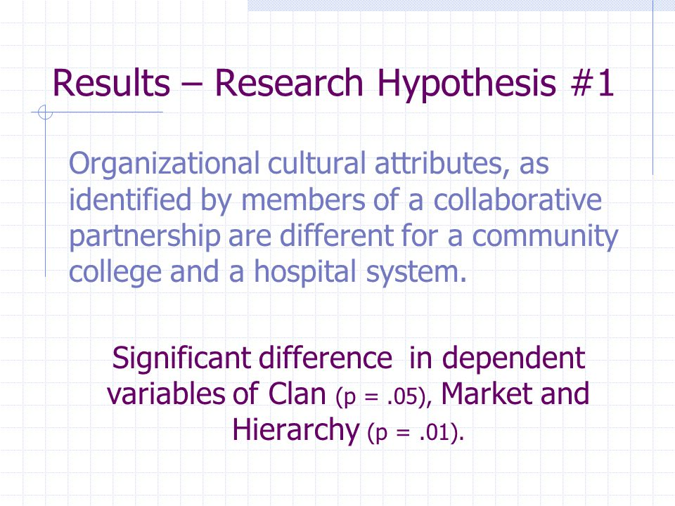 Results – Research Hypothesis #1 Organizational cultural attributes, as identified by members of a collaborative partnership are different for a commu