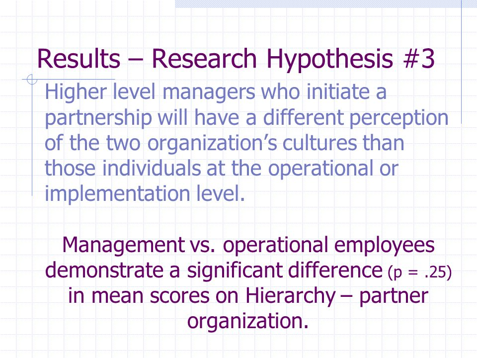 Results – Research Hypothesis #3 Higher level managers who initiate a partnership will have a different perception of the two organization's cultures