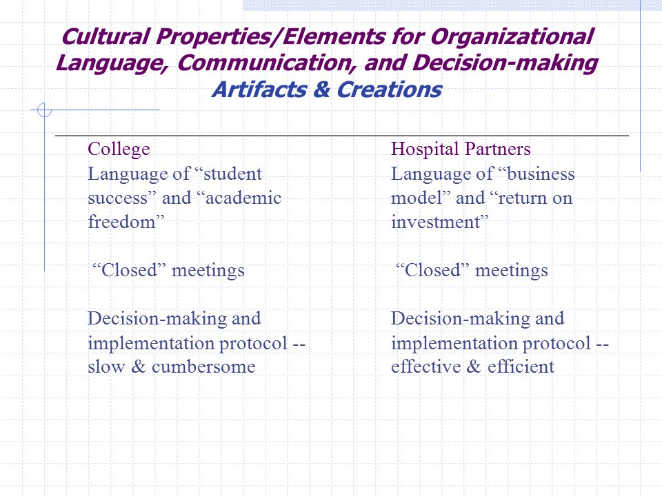 "Cultural Properties/Elements for Organizational Language, Communication, and Decision-making Artifacts & Creations College Language of ""student succes"