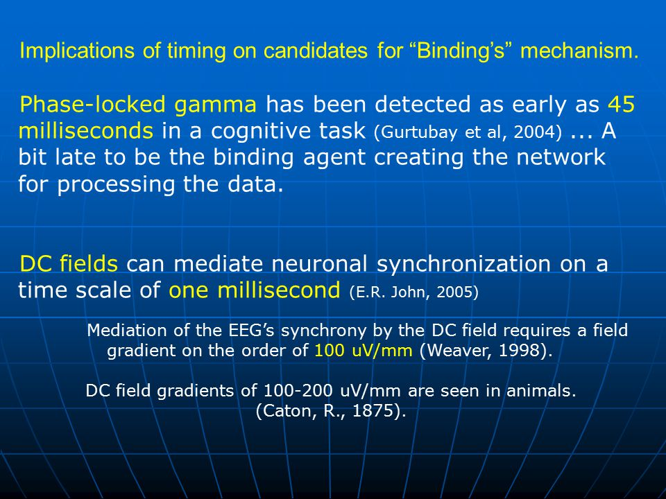 """Implications of timing on candidates for """"Binding's"""" mechanism. Phase-locked gamma has been detected as early as 45 milliseconds in a cognitive task ("""