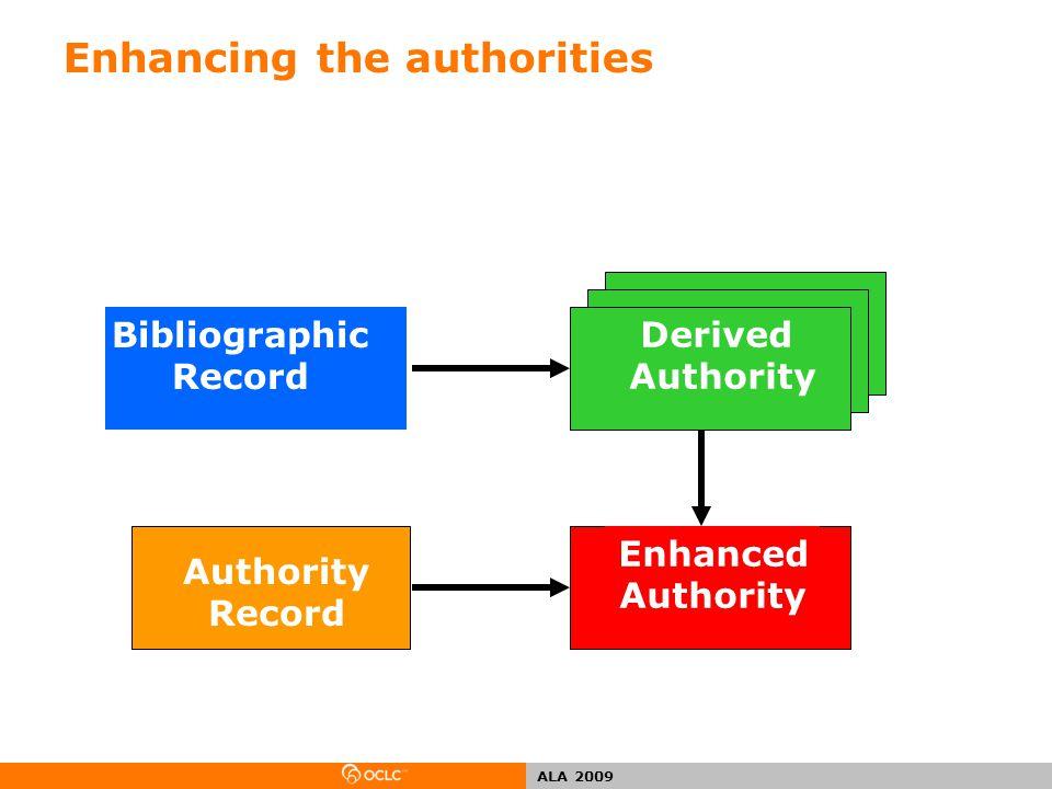 ALA 2009 Enhancing the authorities Bibliographic Record Derived Authority Record Enhanced Authority