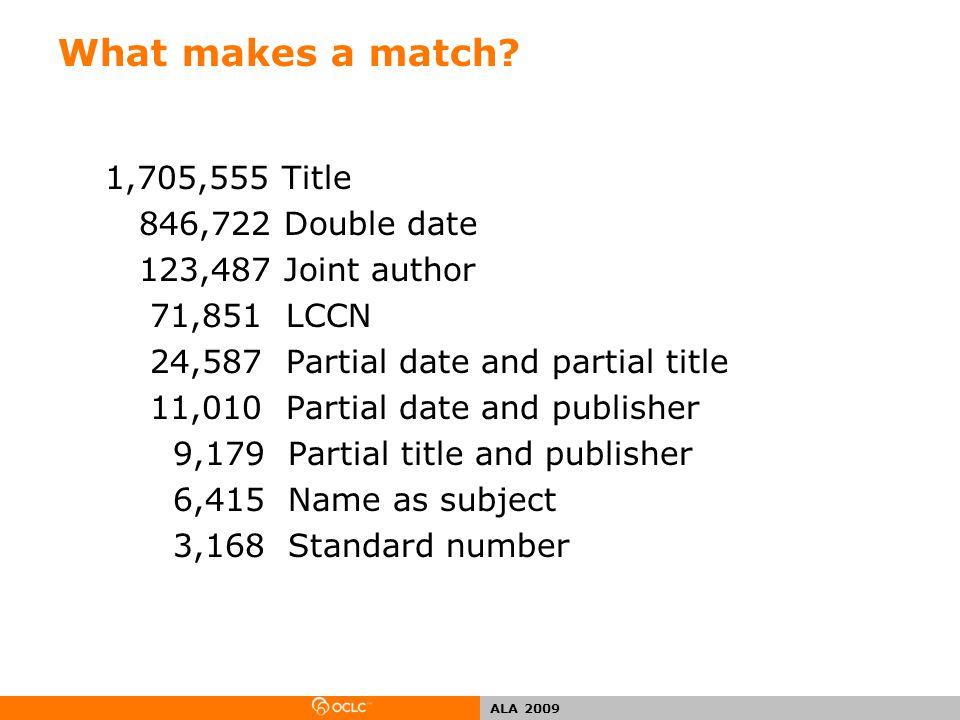 ALA 2009 What makes a match.