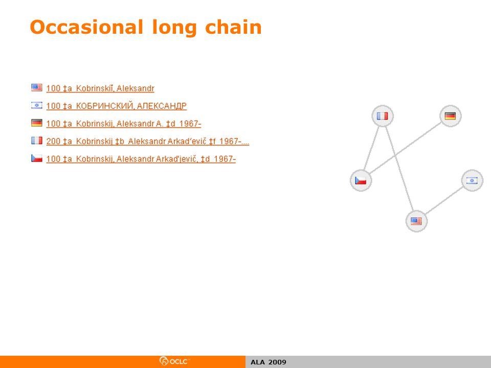 ALA 2009 Occasional long chain