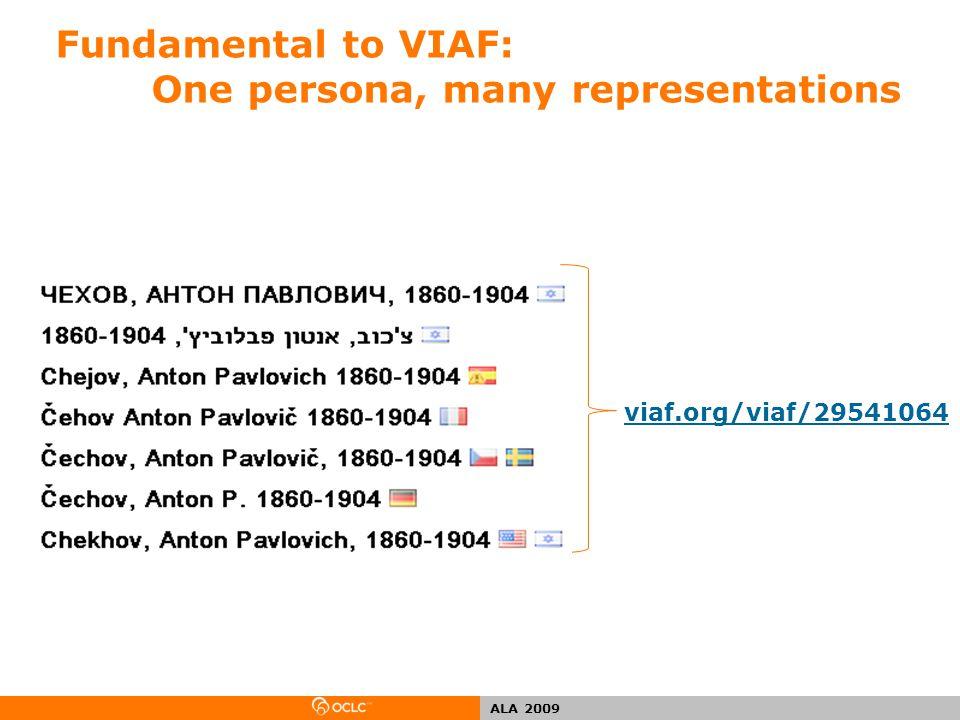 ALA 2009 viaf.org/viaf/29541064 Fundamental to VIAF: One persona, many representations