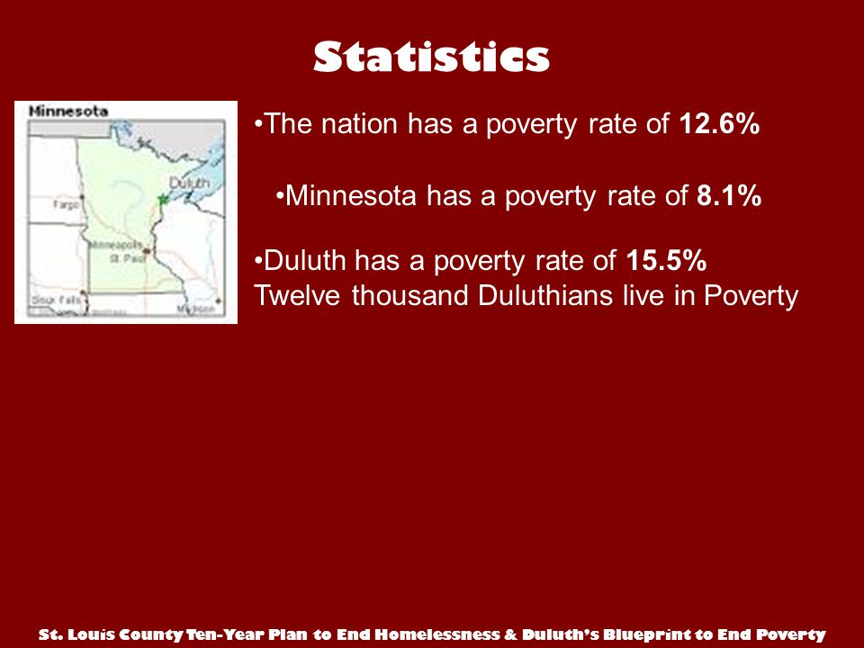 Statistics The nation has a poverty rate of 12.6% Minnesota has a poverty rate of 8.1% Duluth has a poverty rate of 15.5% Twelve thousand Duluthians live in Poverty St.