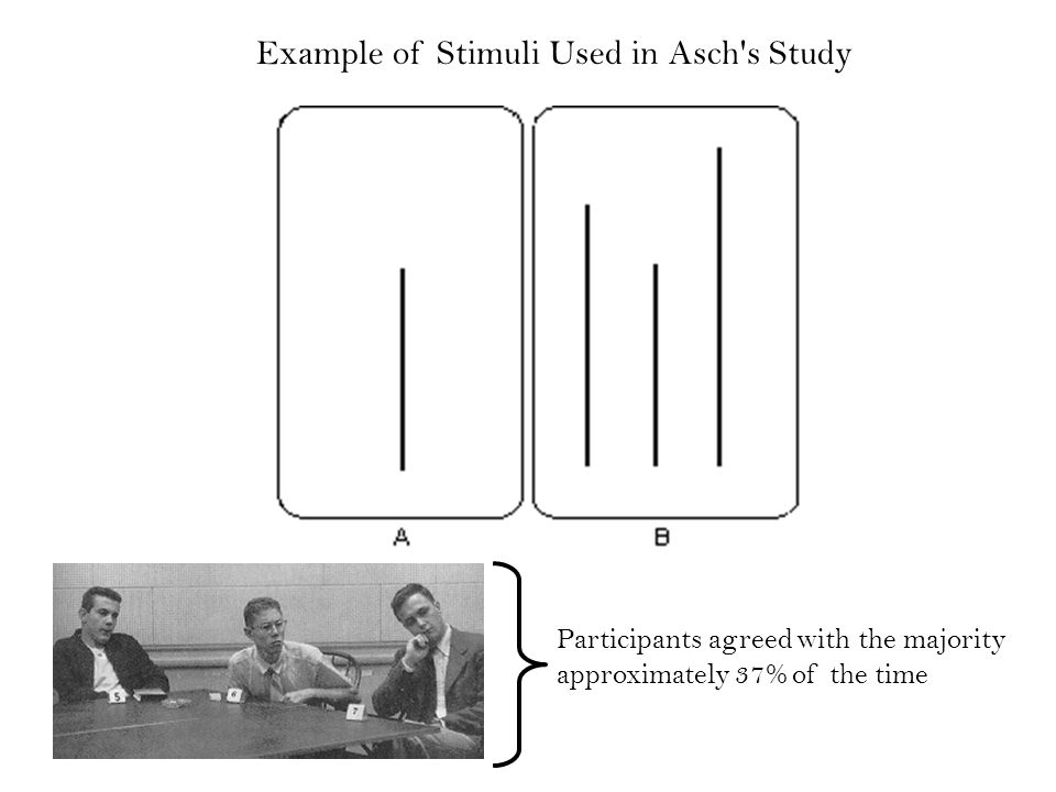 Example of Stimuli Used in Asch s Study Participants agreed with the majority approximately 37% of the time
