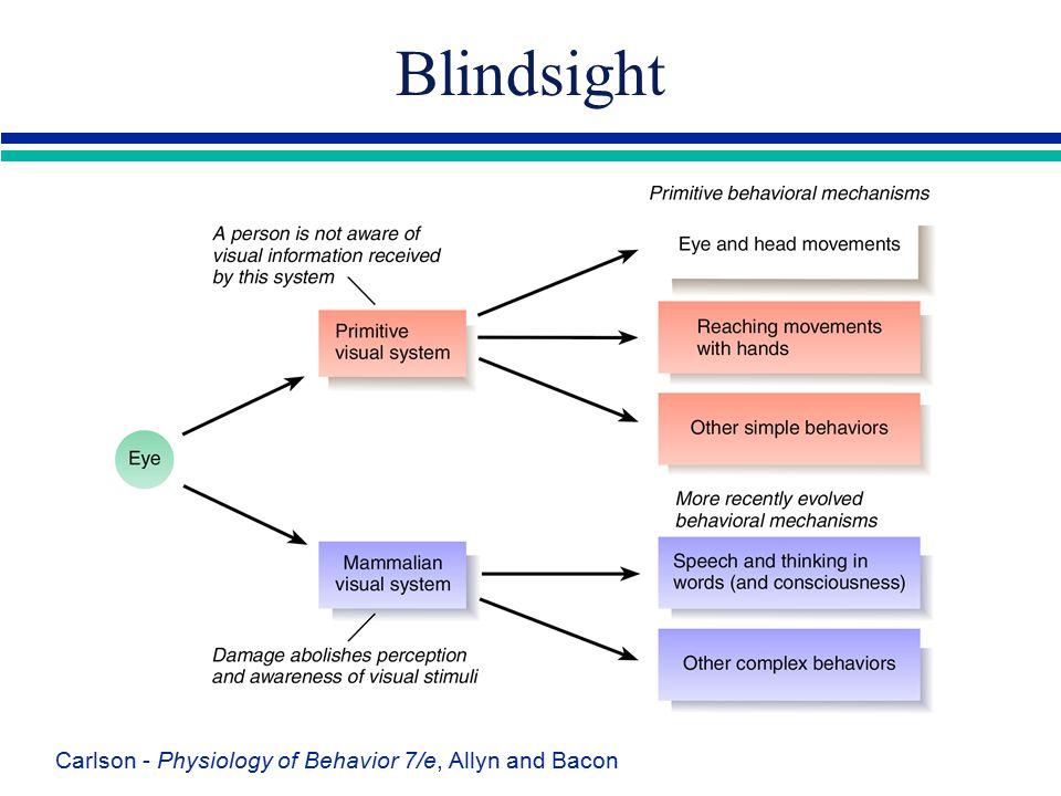 Carlson - Physiology of Behavior 7/e, Allyn and Bacon Blindsight