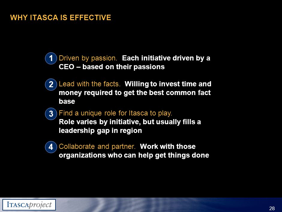 MW-ZXF585-20060118-310 28 WHY ITASCA IS EFFECTIVE Find a unique role for Itasca to play.