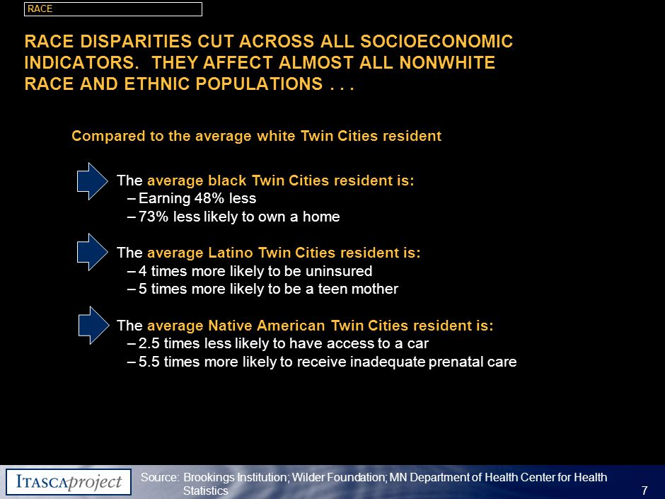 MW-ZXF585-20060118-310 7 RACE DISPARITIES CUT ACROSS ALL SOCIOECONOMIC INDICATORS.