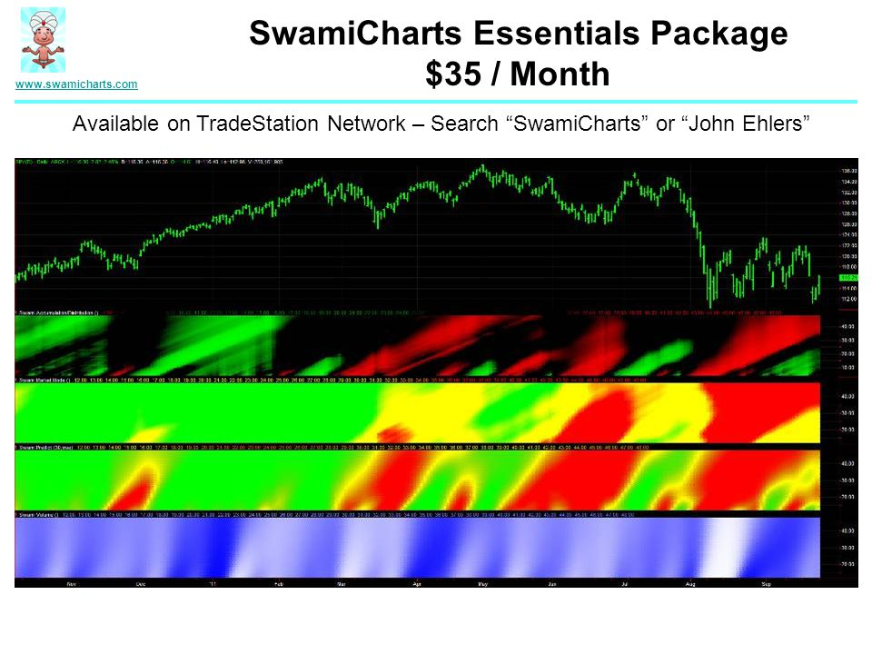 www.swamicharts.com SwamiCharts Essentials Package $35 / Month Available on TradeStation Network – Search SwamiCharts or John Ehlers