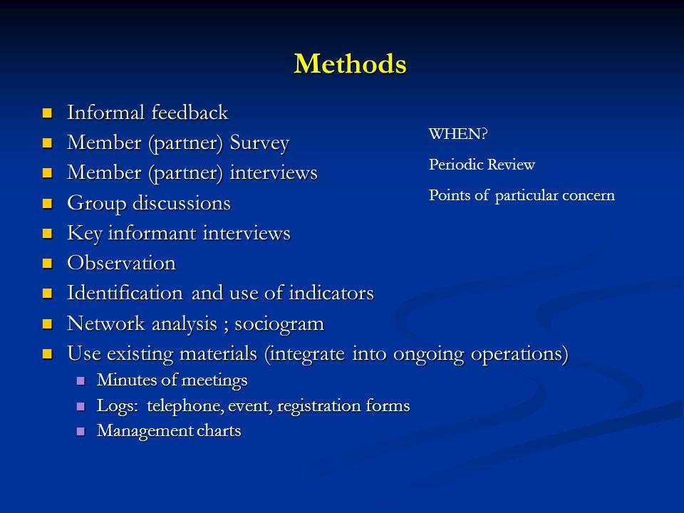 Methods Informal feedback Informal feedback Member (partner) Survey Member (partner) Survey Member (partner) interviews Member (partner) interviews Gr