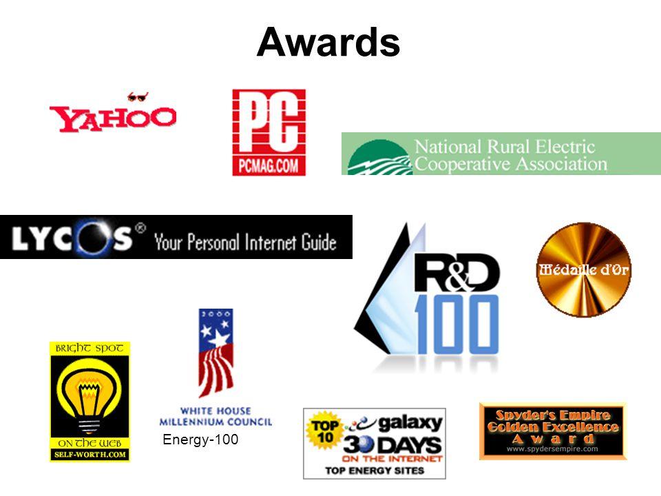 Awards Energy-100