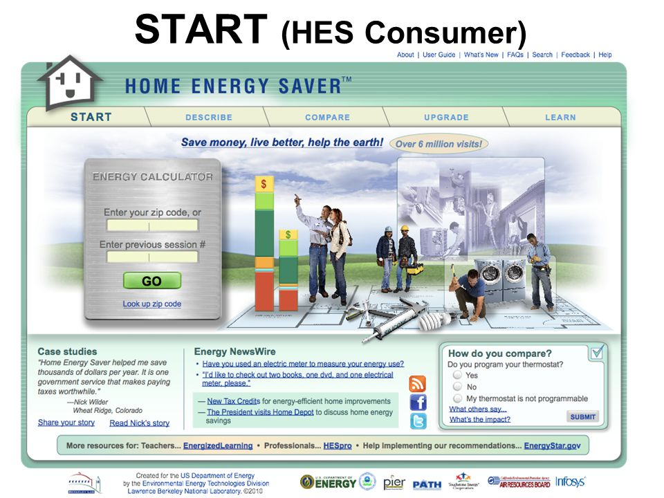 START (HES Consumer)