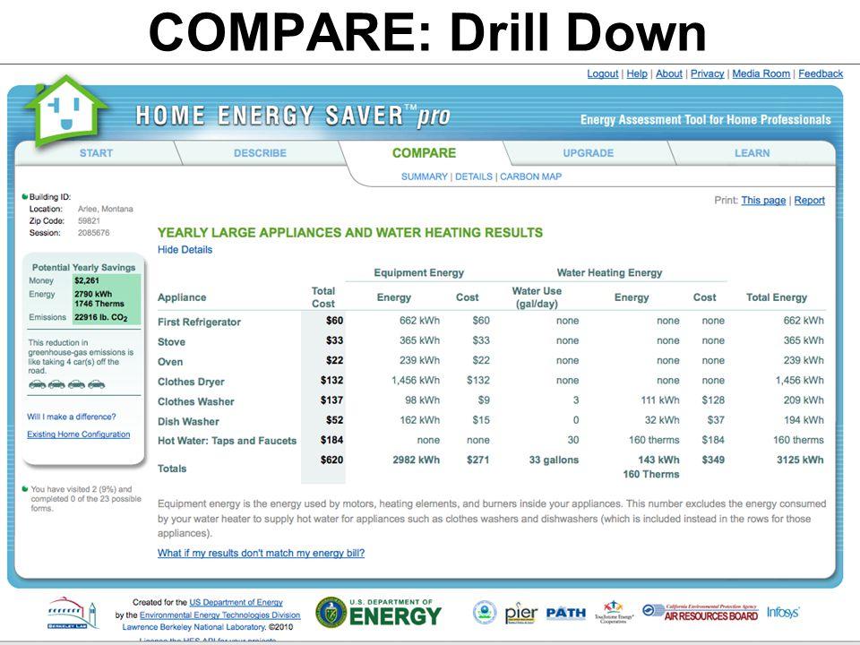 COMPARE: Drill Down