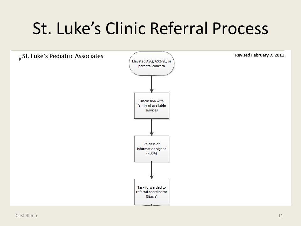 St. Luke's Clinic Referral Process 11 Castellano