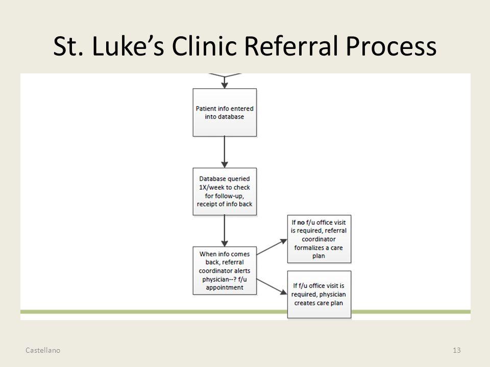 St. Luke's Clinic Referral Process 13 Castellano