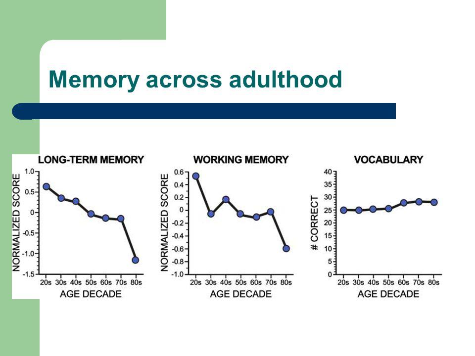Memory across adulthood