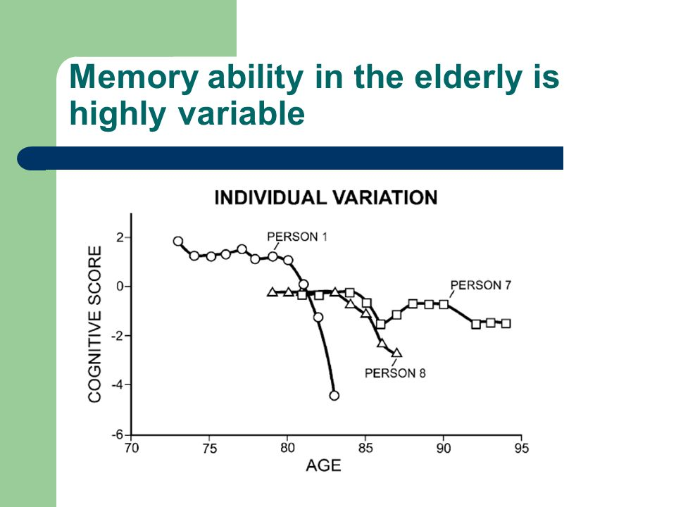 Memory ability in the elderly is highly variable